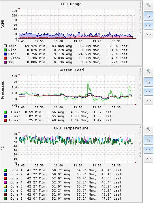 Low ARC Hit Ratio   iXsystems Community