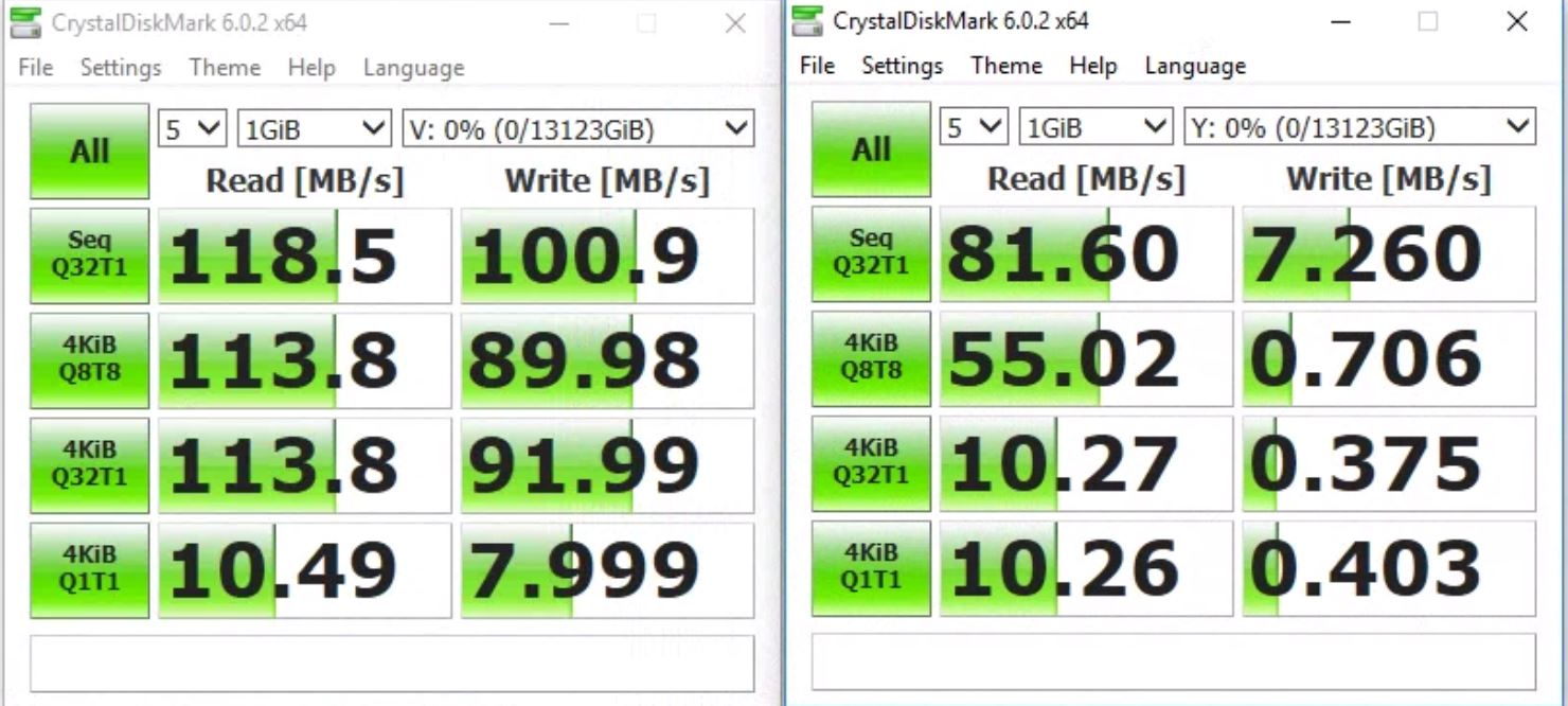 NFS share on Windows 10 client performance | iXsystems Community