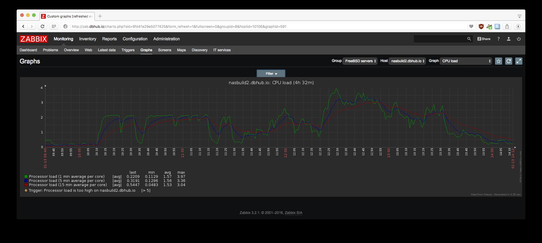 CPU load.png