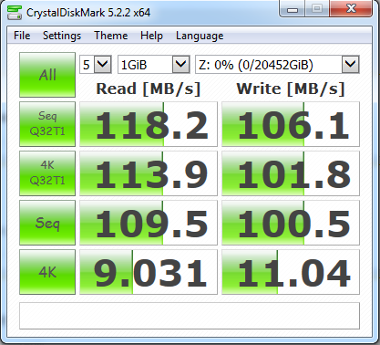 Troubleshooting megabit write speeds on gigabit link