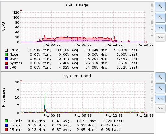 ESXI 6 5 iSCSI MPIO Load-balancing NICs | iXsystems Community