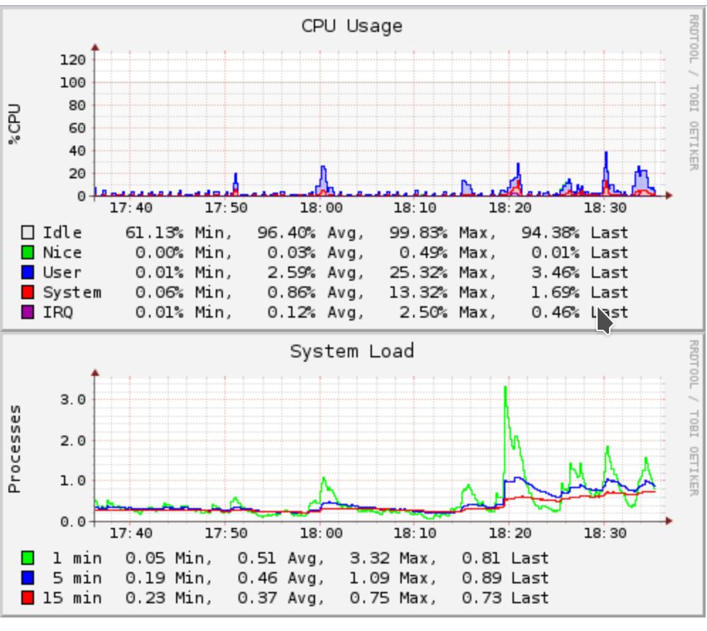 FreeNAS Mini Transcoding   iXsystems Community