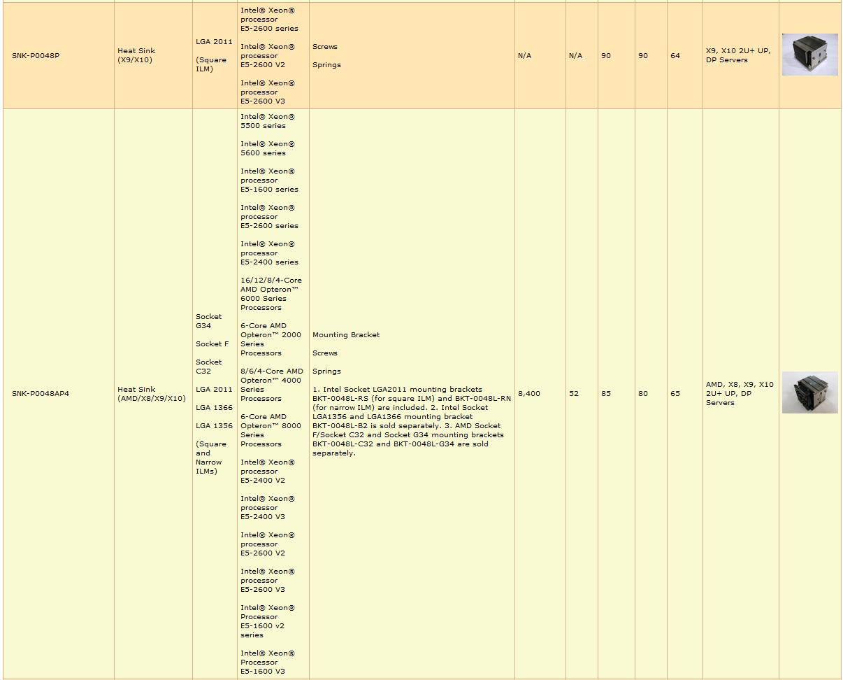 BUILD - Supermicro X9SRL-F Build Check | Page 2 | iXsystems Community