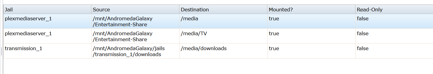 Help in Setting Sonarr, Transmission and Plex | iXsystems