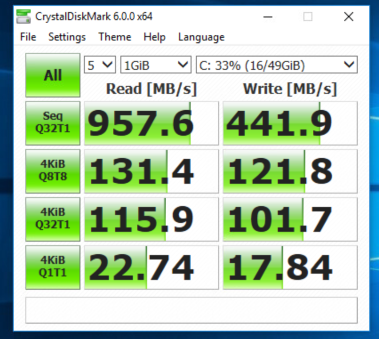 SLOG not changing disk performance of volume during testing