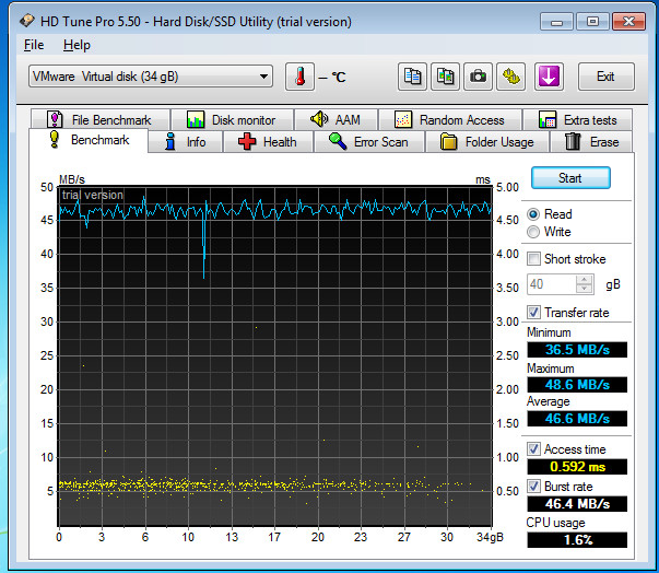 Poor iSCSI VMware ESXi 5 1 Performance | iXsystems Community