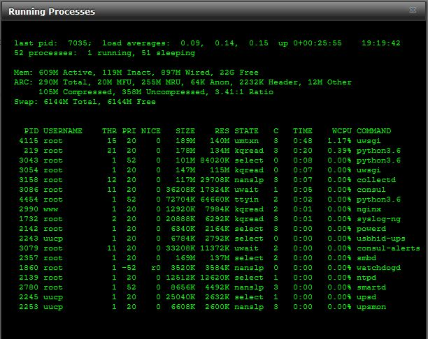 nut problem | iXsystems Community