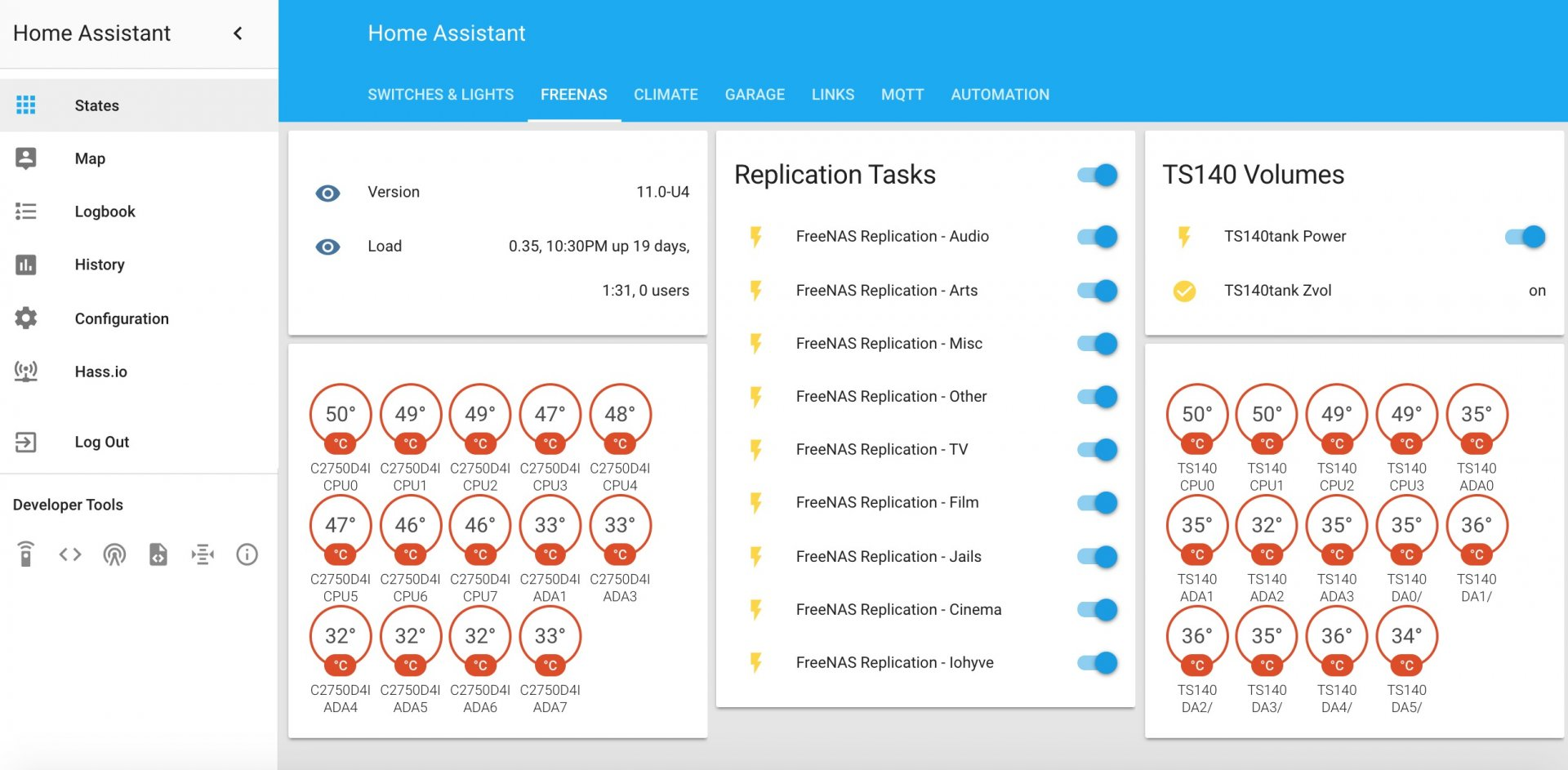 Home Assistant and FreeNAS | iXsystems Community