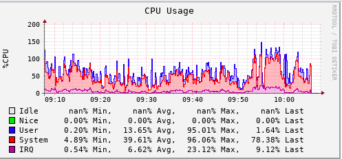 CPU Reporting Information Questions | iXsystems Community