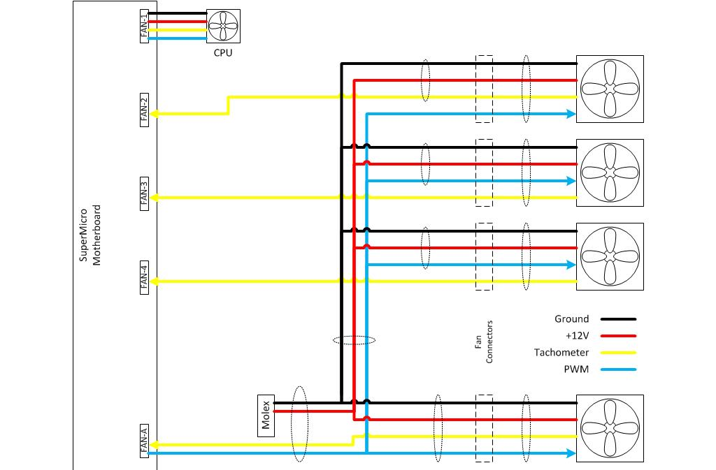 Thermal and Accoustical Design Validation | iXsystems Community