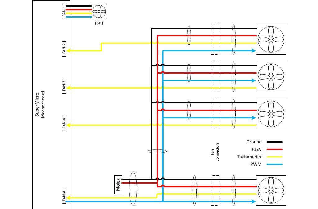 on 4 pin pwm fan wiring diagram