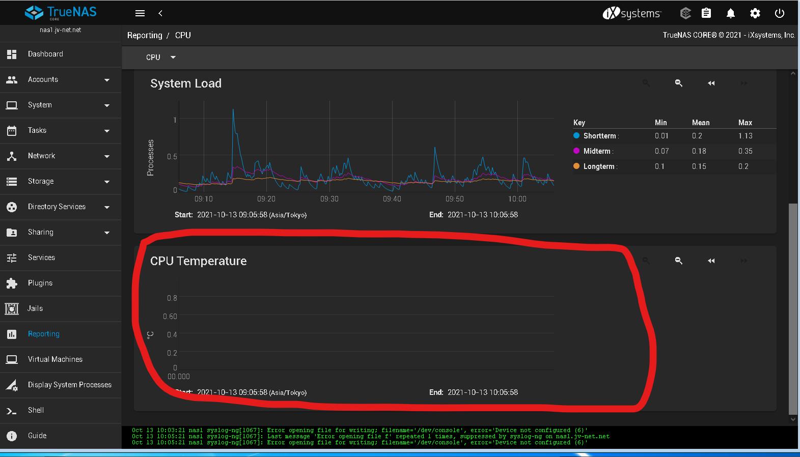 TrueNAS12.0 U6 CPU Temp 2021-10-13 100643.png