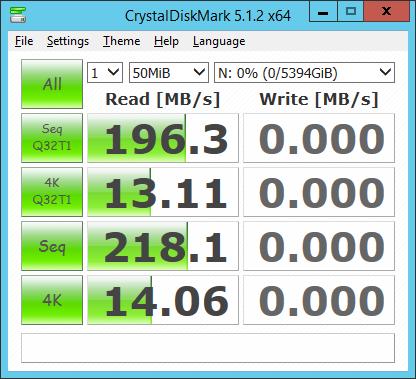 CrystalDiskMark on Server 2012 R2 with NFS Share | iXsystems