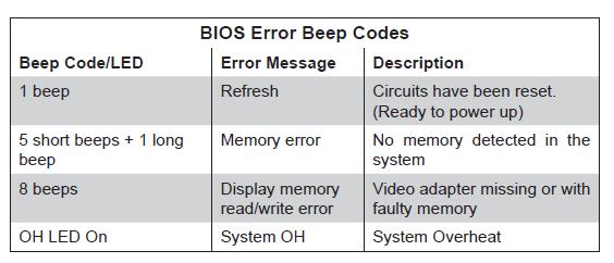 X10SL7-F ram trouble? | iXsystems Community