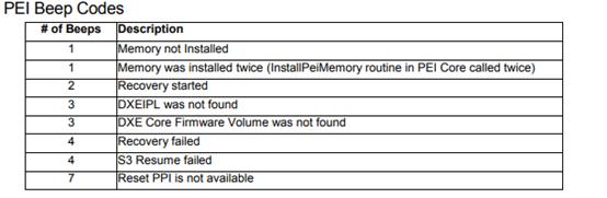 Hi All  Password forgotten! | iXsystems Community