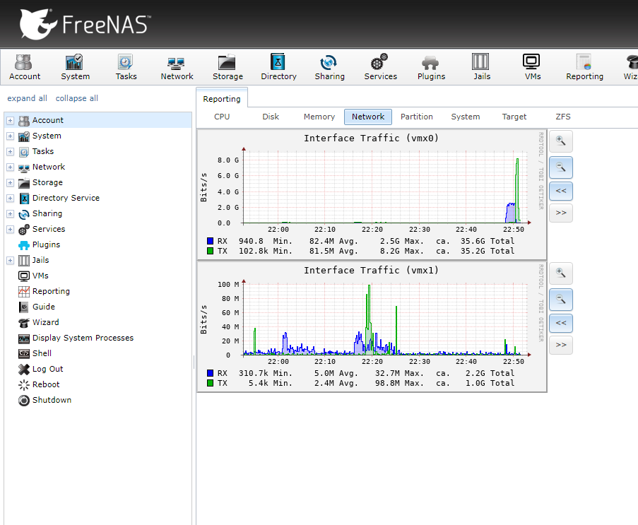 FreeNAS 11 2 new GUI suggestions and discussion thread
