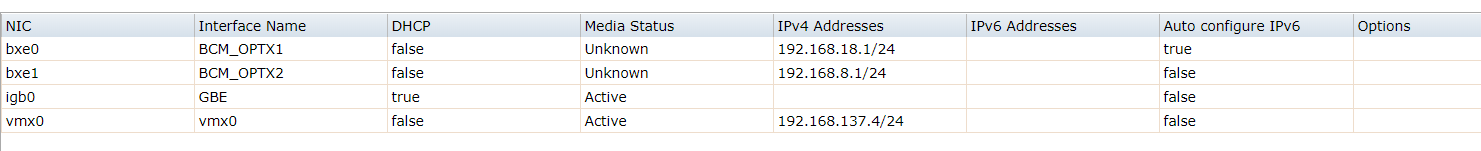 Need help on Broadcom 10Gbe NICs with VMware esxi passthrough