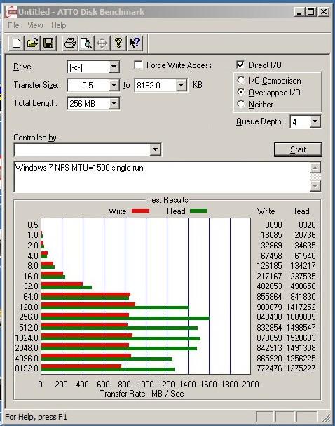FreeNAS 9 3 VM datastore on VMware ESXi 6 VMXNET3 adapter