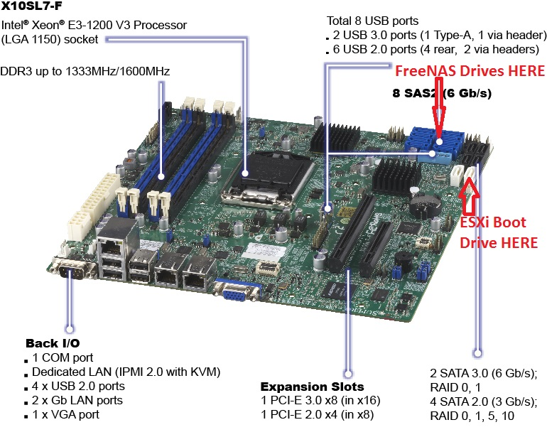 SuperMicro X10SL7-F | Page 20 | iXsystems Community