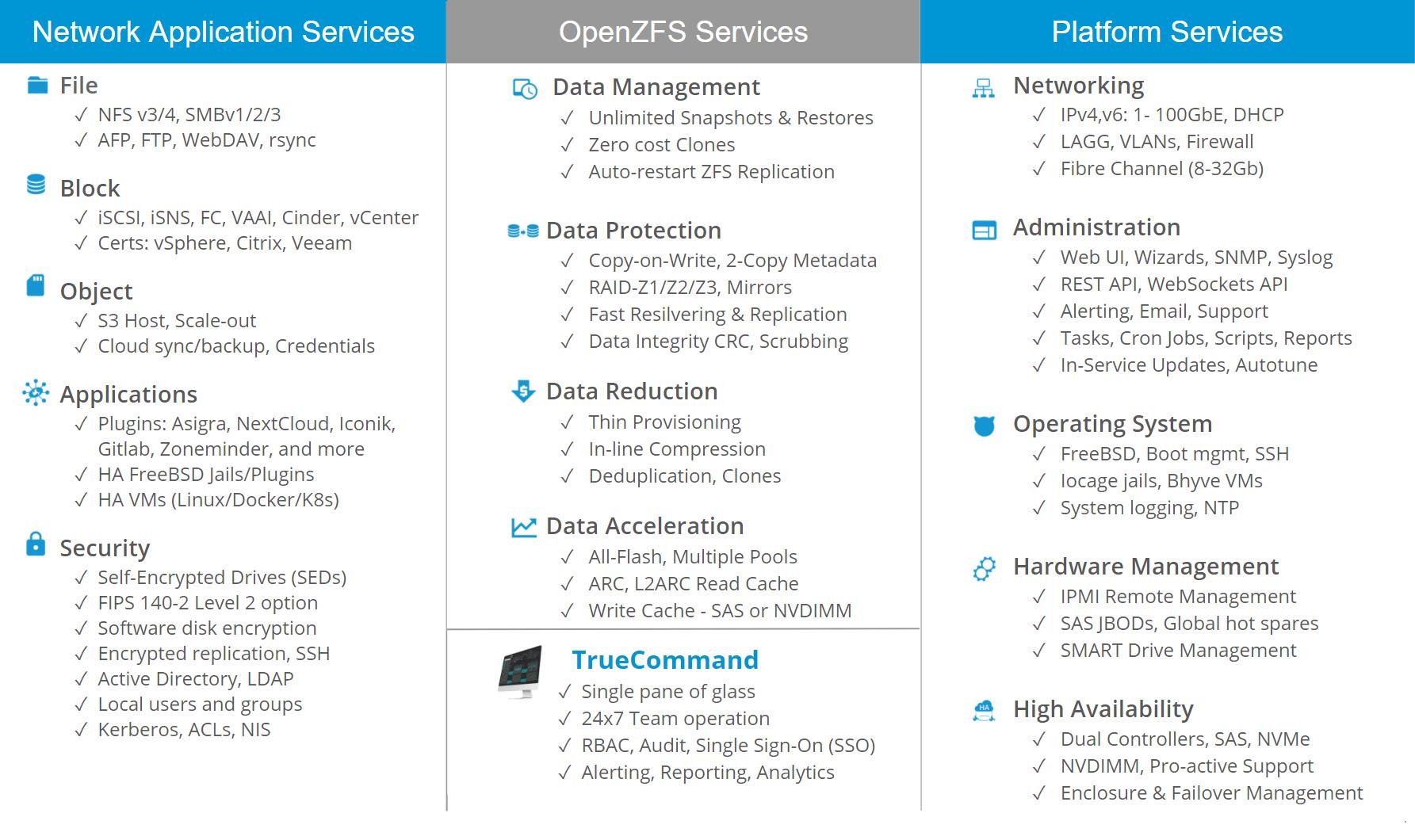 TrueNAS 11.3 Features